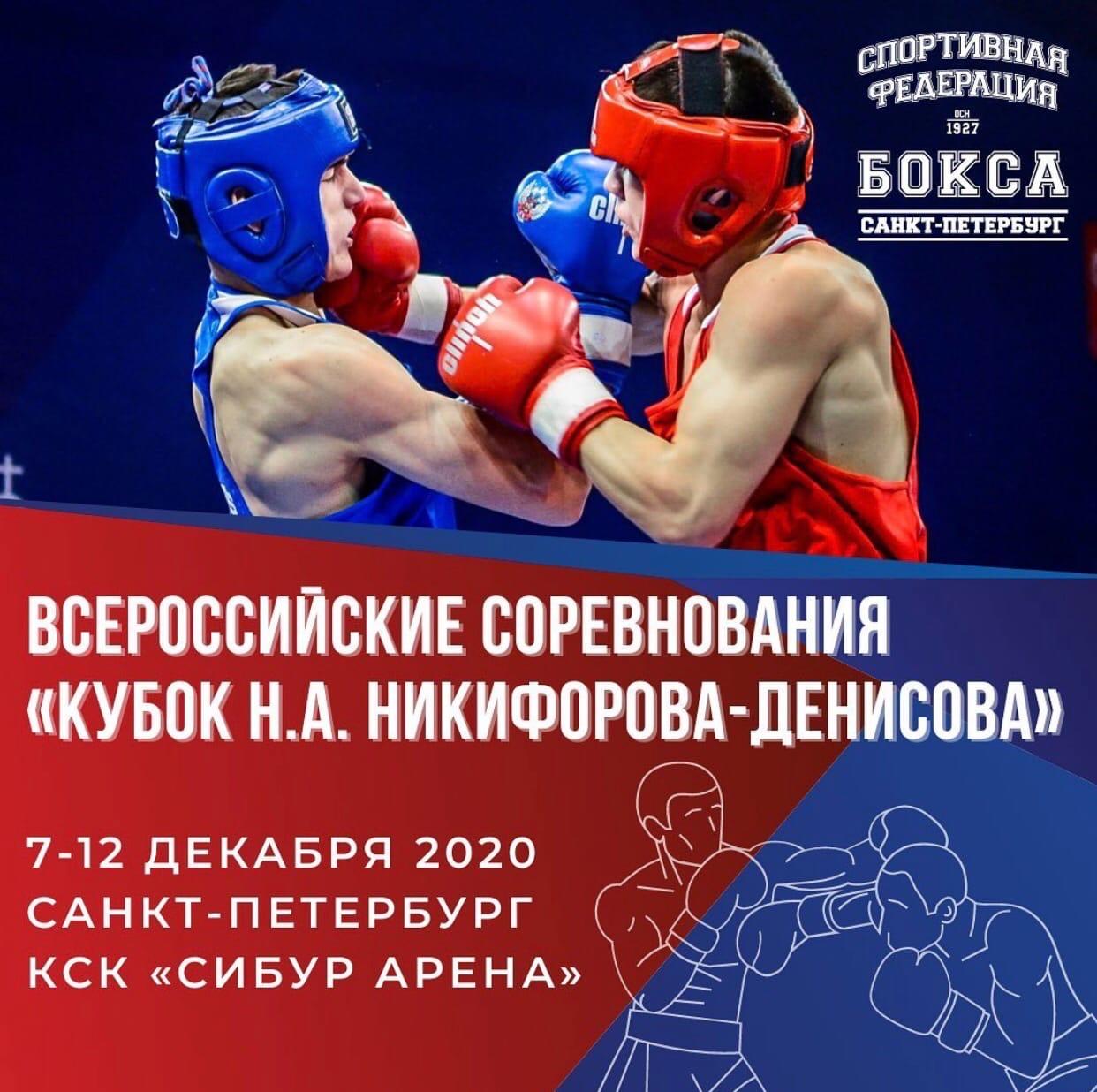 Кубок Никифорова-Денисова 2020