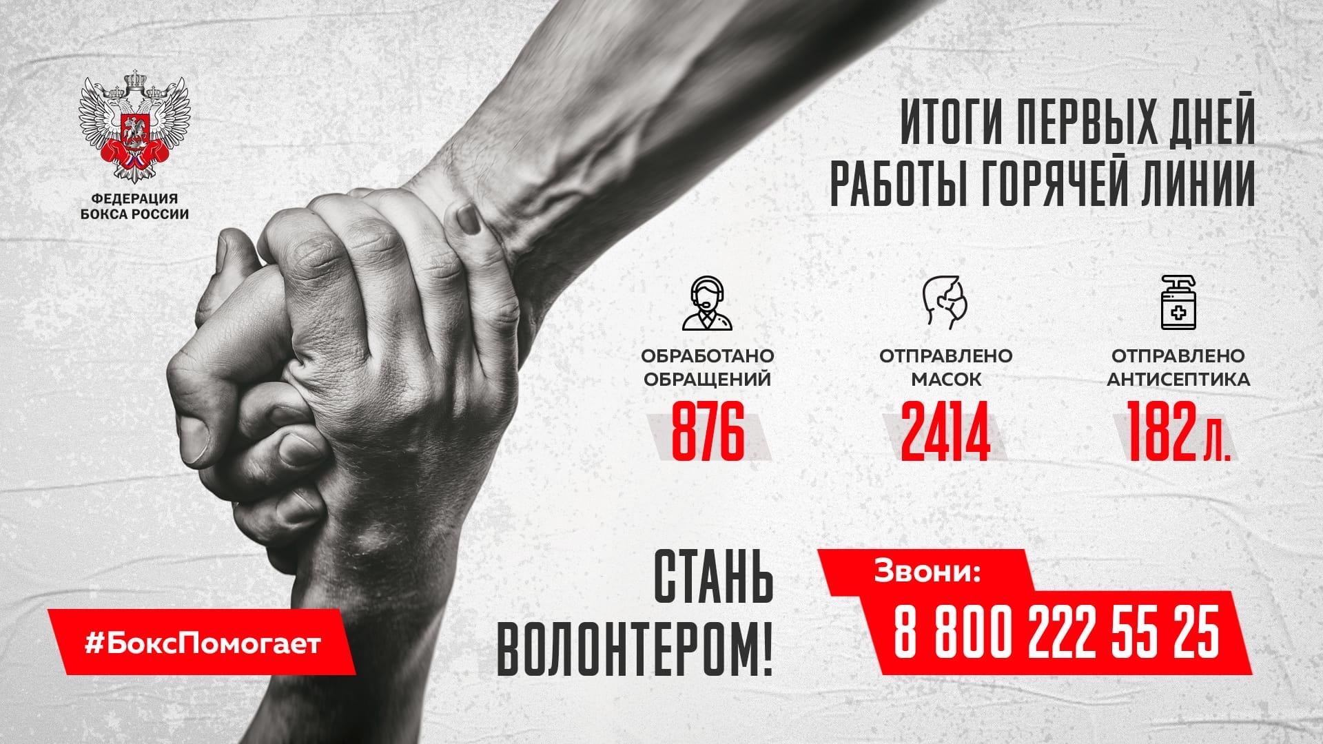 Более 800 обращений поступило в первый день на горячую линию Федерации бокса России
